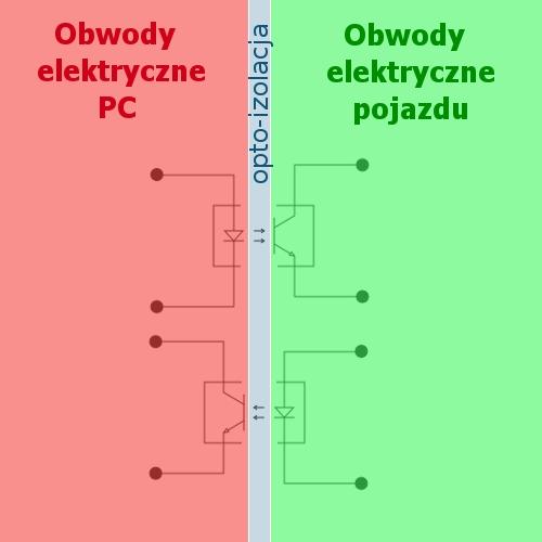 OPTO&FTDI separacja optyczna/galwaniczna
